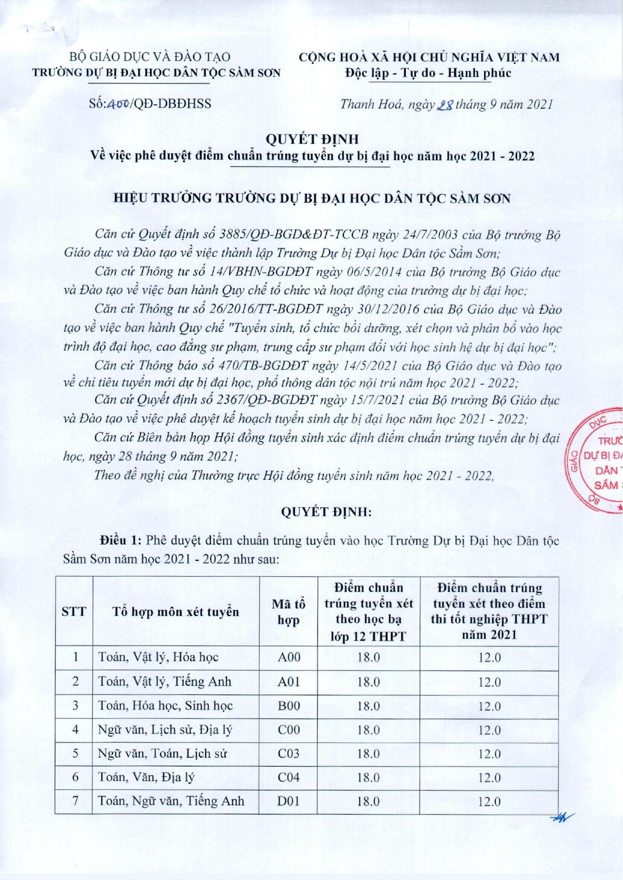 Quyết định phê duyệt điểm chuẩn trúng tuyển DB ĐH năm học 2021 - 2022_0001_page-0001